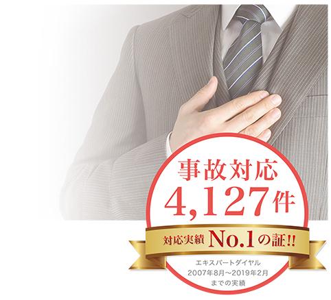 事故対応4,127件